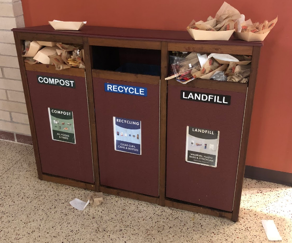 Current Recycling in the Ritchie School